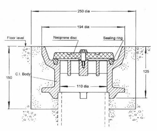 ground water pressure relief valves. Black Bedroom Furniture Sets. Home Design Ideas